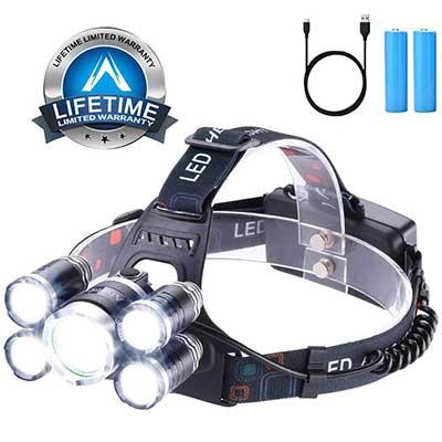 Alyattes 12000 Lumen Ultra Bright CREE LED Work Headlight